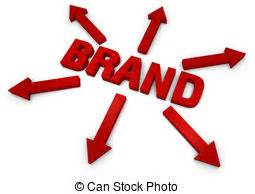 The Impact of Customer Loyalty Programs on Customer Retention